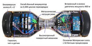 гироскутер в разборе